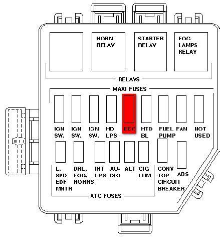similiar 04 mustang fuse box keywords 04 mustang v6 starter diagram 04 engine image for user manual