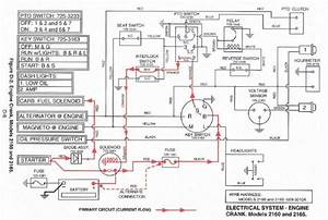 Cub Cadet Wiring Schematic : cub cadet 2130 2135 safety switch issue mytractorforum ~ A.2002-acura-tl-radio.info Haus und Dekorationen