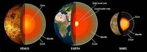 El Gheko Neighborhood Weather Station | Planet Venus
