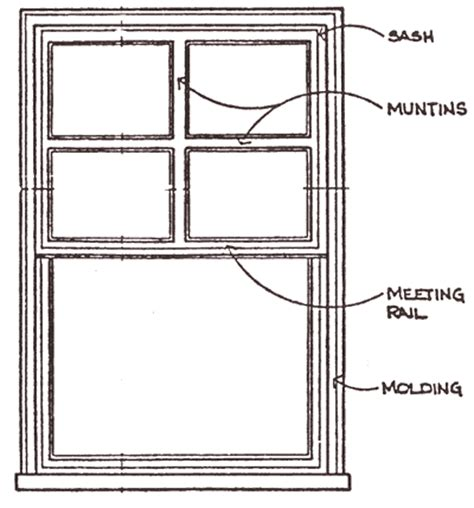 window muntins wpb city of west palm beach development services