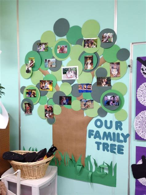 best 25 classroom family tree ideas on class 393 | 9b15c639626f9155e5860ec10d8937cd displaying family pictures family photos