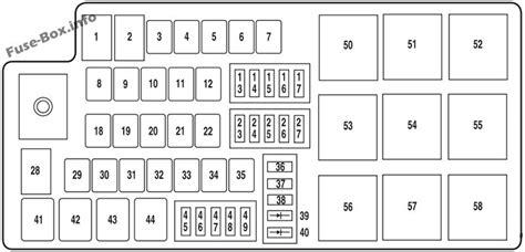 Ford Flex Fuse Box Location by Fuse Box Diagram Gt Ford Flex 2009 2012