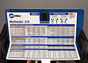 The New Miller Multimatic 215  Easy To Use  U0026 Carry