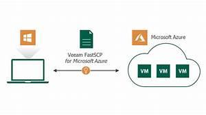 File Copy For Azure Vms  U2013 Veeam Fastscp For Azure