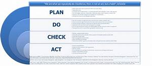 Implementation plan images usseekcom for It implementation plan template