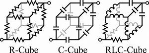 The Resistance Cube And Related