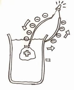 Archive Lessons Battery Teachers Guide  Pen Wiki
