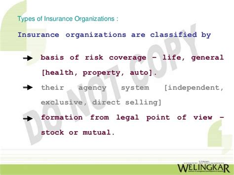 Functions And Organisations Of Insurance
