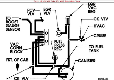 1985 Buick Lesabre Vacuum Diagram by Charcoal Canister Turbobuicks