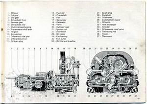 Vw Bus Engine Diagram From Original Manual In 2020
