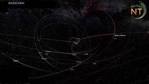 LEAK: NASA'S Nibiru Simulation - Nibiru Today 2017 Planet ...