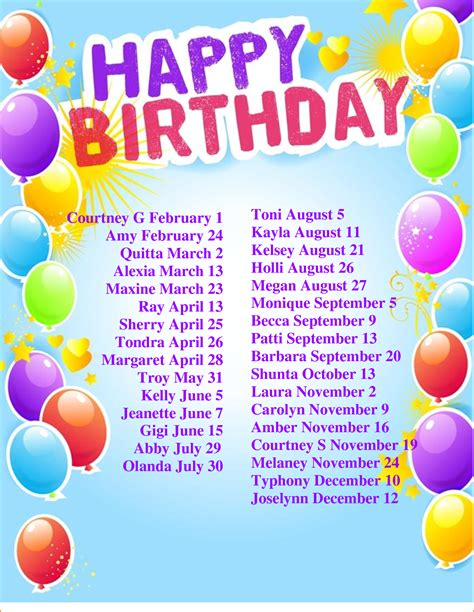 birthday list template teknoswitch