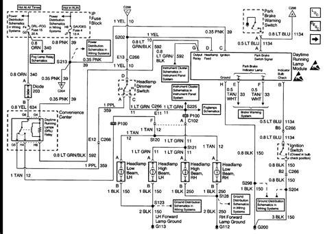 1999 Suburban Wiring Diagram by 99 Suburban 4x4 Wiring Diagram Camizu Org