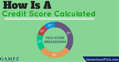 how is a how is a credit score calculated factors of credit score gamez law firm