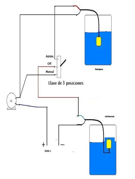 solucionado esquema electrico para intsalar 2 tanques de agua yoreparo