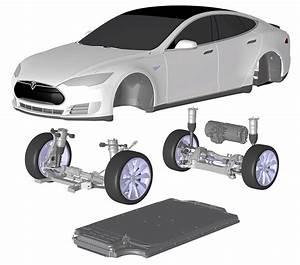 Is That Musk In The Air  Electric Car  Space Guru Has