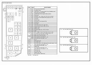 2005 Mazda Tribute Fuse Box Diagram