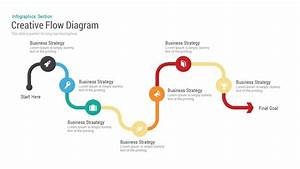 Business Flow Diagram Powerpoint Template  U0026 Keynote