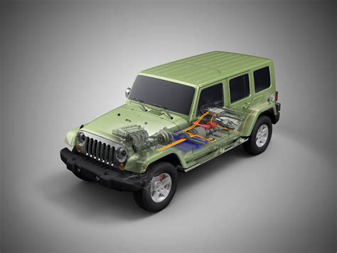 Mobil Gambar Mobiljeep Wrangler Unlimited by Gambar Mobil Jeep Wrangler Unlimited Ev