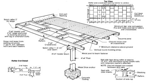 patio step ideas installing corrugated polycarbonate