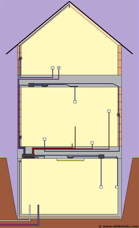 Elektroinstallation So Werden Schalter Und Steckdosen Unsichtbar by Elektroinstallationen Beim Innenausbau Elektricks