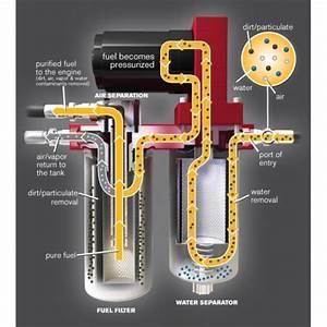 Fass Titanium Fuel Pump 150gph 2011