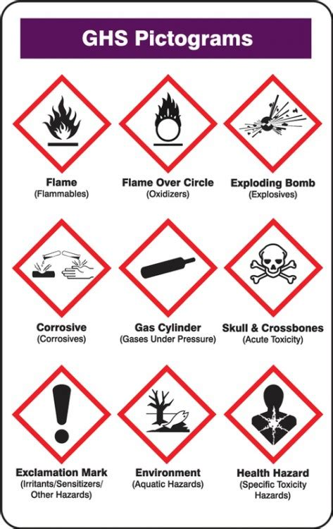 Safety Signs, Safety Tags And Safety Labels By Accuform Signs. Cowboy Lettering. Silverado Chevy Decals. Safety Sign Signs Of Stroke. Creative Lettering How To. Make Posters Cheap. Pediatric Clinic Stickers. Front Logo. Src Banners