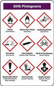 safety signs safety tags and safety labels by accuform signs With free ghs labels