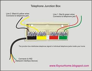 Dsl Phone Box Wiring Diagram