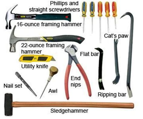 basic carpentry hand tools list carpenter tools hand