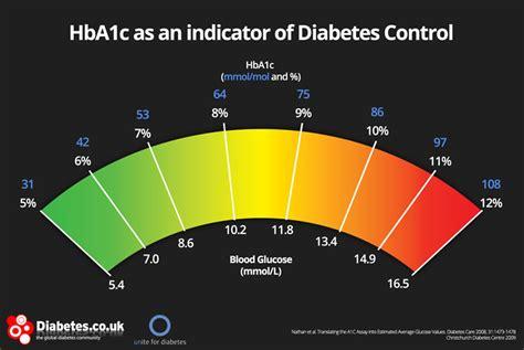 provide  link    shades  diabetes