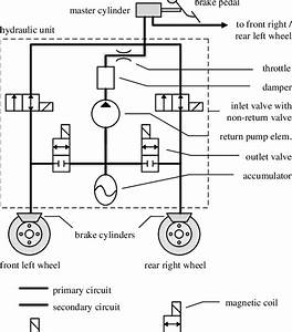 Hydraulic Circuit Of The Abs  Diagonal Distribution