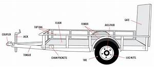 Important Towing Terms You Need To Know  U2013 Carry On Trailer