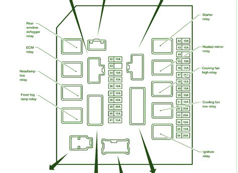 2005 nissan frontier engine fuse box diagram circuit