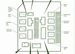 2006 Nissan Frontier Main Fuse Box Diagram  U2013 Schematic