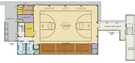 Classroom Layout - Secondary Physical Education Classroom