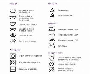 Symboles Lavage Vêtements : comment entretenir une chemise en coton milanese ~ Melissatoandfro.com Idées de Décoration