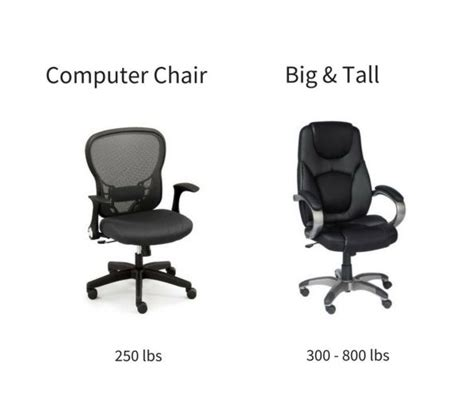 how much weight does the standard office chair hold