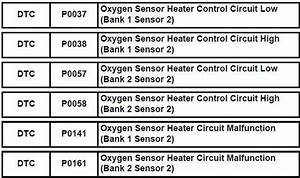 Toyota Sienna Service Manual  Oxygen Sensor Heater Control