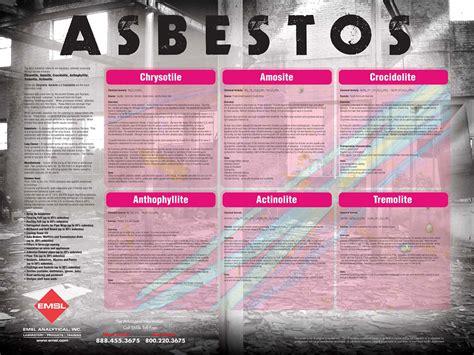 asbestos poster  environmental professionals