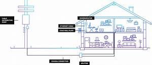 Wiring Diagram For Internet