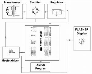 Beacon Flasher With 8051 Microcontroller