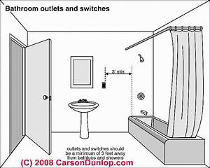 ada light switch height iron blog With bathroom electrical code requirements