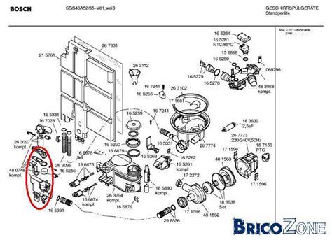 comment fonctionne un lave vaisselle 28 images comment