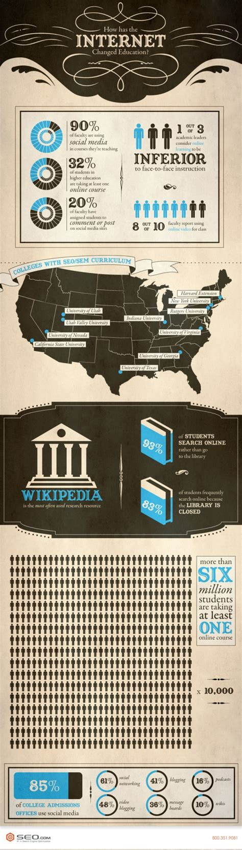 Seo Technology Wiki by Study How Has Changed Education From