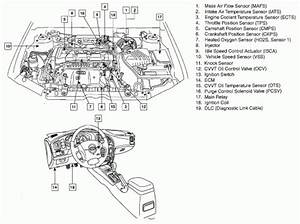 Hyundai Elantra Engine Diagrams
