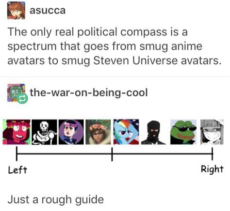 Political Compass Memes - steven universe anime spectrum political compass know your meme