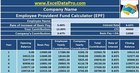 employee provident fund calculator excel template
