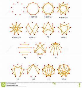 Enneagram - Personality Types Diagram