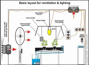70 Led Grow Light Guide And Schematics  Hps Ballast Wiring